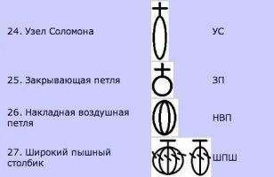 Гирич - Варианты терминологии крючкового вязания 163671-81427-88952242-h200-u7c0ca