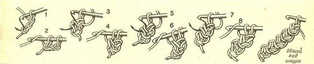 Шнуры, цепочки, тесьма - применение. Материалы, приспособления для их создания.  163671-a53b8-21886161-h200-u87819