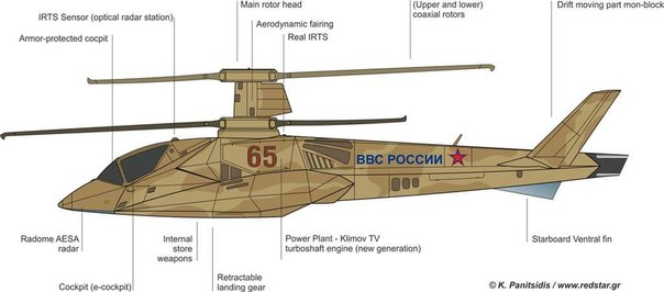 Promising high-speed helicopter (PSV) 0kDtiEu-rWI