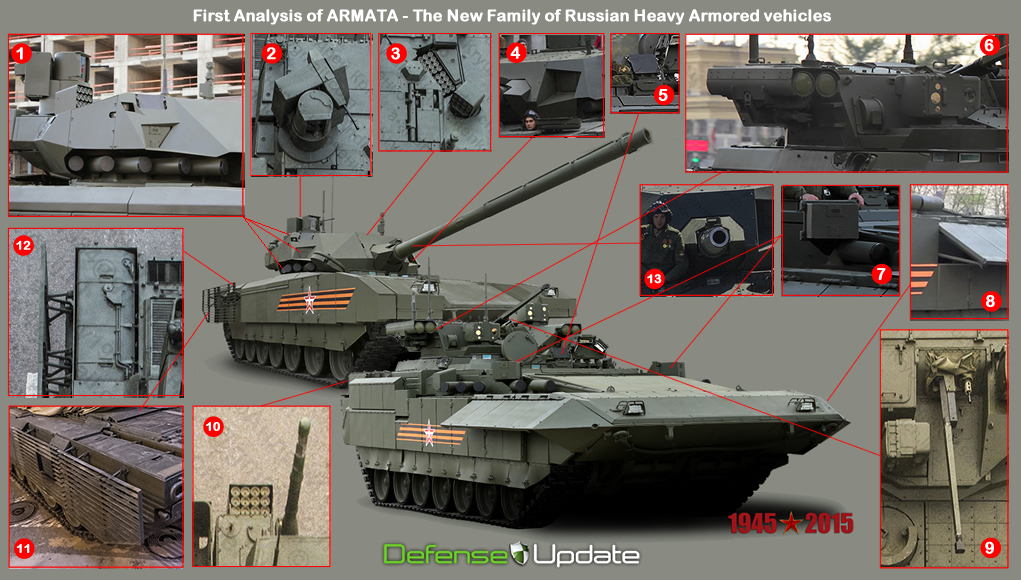[Official] Armata Discussion thread #2 - Page 38 RUSSIAN_NEW_ARMOR2