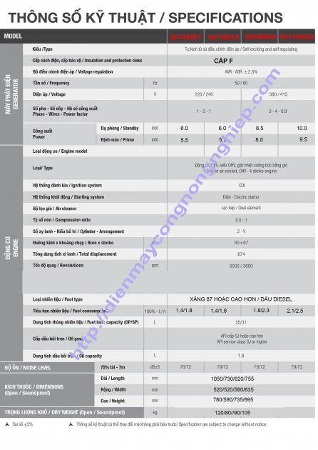 Bán Máy Phát Điện Chạy Dầu 5kw Chống Ồn-Honda Nhập Khẩu 164b7102003d5