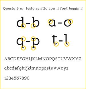 DISLESSIA E DISGRAFIA Font