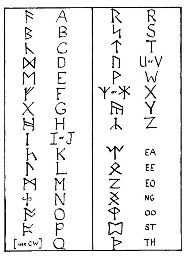 """""""Lingue"""" magiche...l'elfico e le rune Mapparune2"""