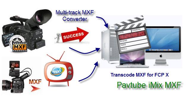 Multi-track MXF Converter- Transcode MXF for FCP X  Multi-track0mxf-converter-for-fcp-imixmxf