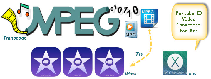 Transcode MPG/MPEG to iMovie on Mac Yosemite  Transcode-mpg-mpeg-to-imovie-mac-mavericks-yosemite