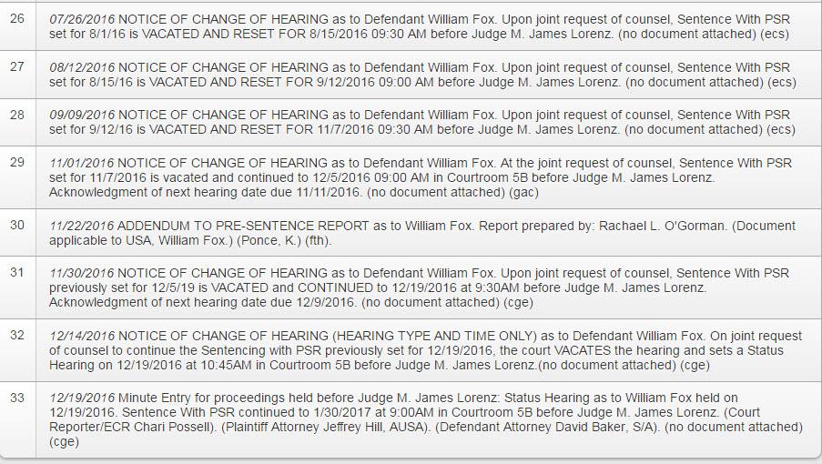 Sentencing Day for Bill Fox -TNT  Tony's Partner in the 14DailyPlus Scam Bill-Fox-14-daily-plus-Update-2017-0110