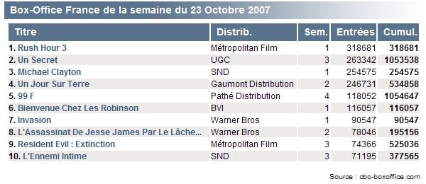 [Walt Disney] Bienvenue Chez les Robinson (2007) - Sujet de pré-sortie - Page 5 5bf144e42b