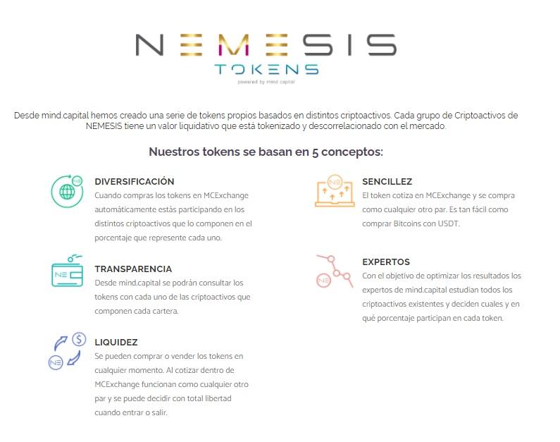mind.capital - La primera plataforma CRIPTO-FIAT del mundo. MIND-CAPITAL-TOKENS-NEMESIS