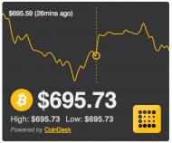 Código Script para  que podáis poner el precio del Bitcoin en tiempo real en una Web o un Blog  Bitcoin_precio_peq