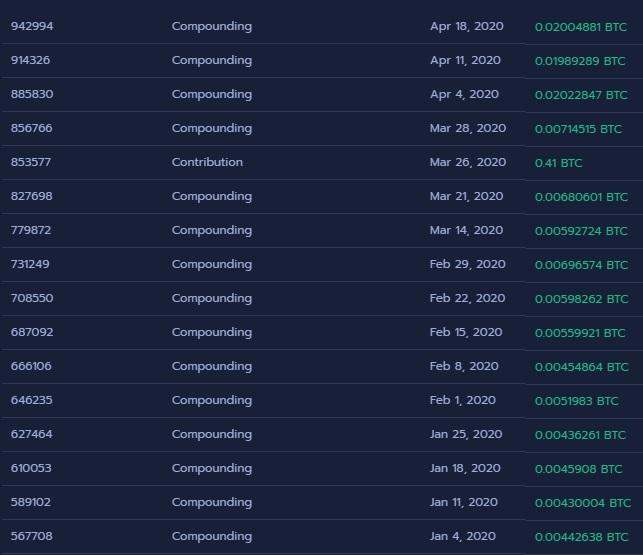 ARBISTAR 2.0 Excelente oportunidad para ganar bitcoin. Ganas BTC los 7 días de la semana y para siempre ya que la inversión en el Bot Comunitario nunca caduca. Rendimientos