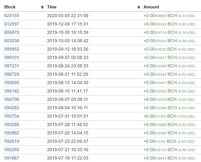 Comprobantes de pagos de los Bots de Telegram. Ya llevo 113 retiros directos a mi wallet. Retiros_bot_BCHClickBot