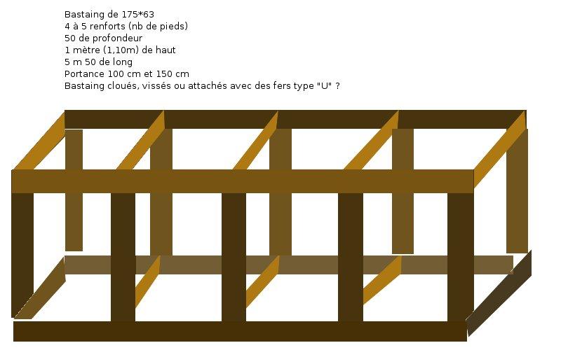 Calcul de portance pour meuble en bastaing ? Meuble_en_bastaing