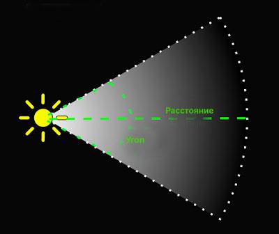 """Космическое Раскрытие: Технология """"Голос Бога"""" 251_6"""
