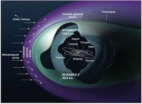 Космическое Раскрытие: Вопросы и ответы. Часть 3 254_3