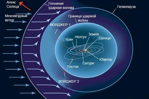 Космическое Раскрытие: Вопросы и ответы. Часть 3 254_4