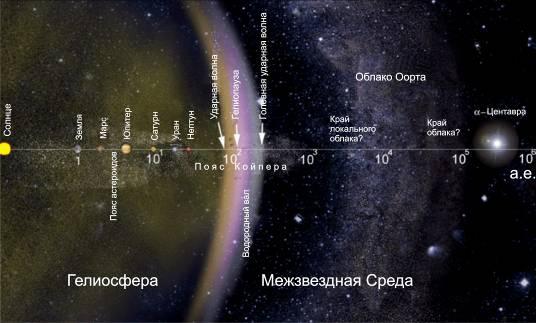 Космическое Раскрытие: Вопросы и ответы. Часть 3 254_5