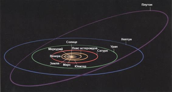 Космическое Раскрытие: Вопросы и ответы. Часть 3 254_6