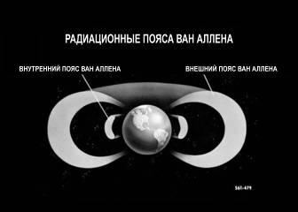 Космическое Раскрытие – 5: Секреты живой Луны Интервью Эмери Смита с Джоном Лиром 513_13