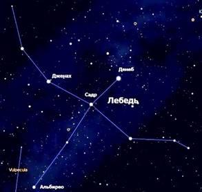 Космическое Раскрытие – 11: Первый контакт: Апунианцы Интервью Эмери Смита с Рикардо Гонсалесом 556_2