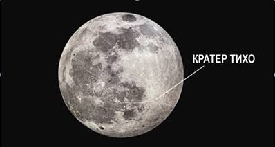 Космическое Раскрытие – 12: Связи с другим миром... Секреты полой Луны. Несколько Интервью Эмери Смита с Дэвидом Эдейром 575_11