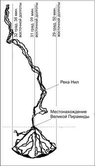 Дэвид Уилкок > Другие авторы > Павлова С.Н. - ПОЧЕМУ ГИЗА? Число 72 и реперные точки планеты 591_1
