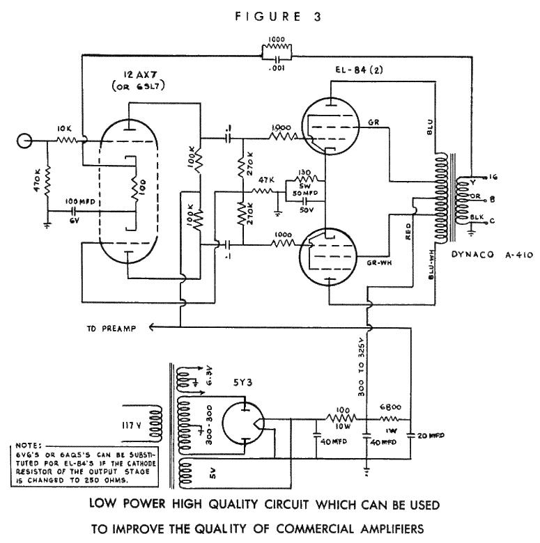 Serpico's Audio PP 25W - Trabajado a mano - Push-Pull-EL84-6BQ5-6V6-6AQ5-Dynaco-A-410-Tube-Amp-Schematic