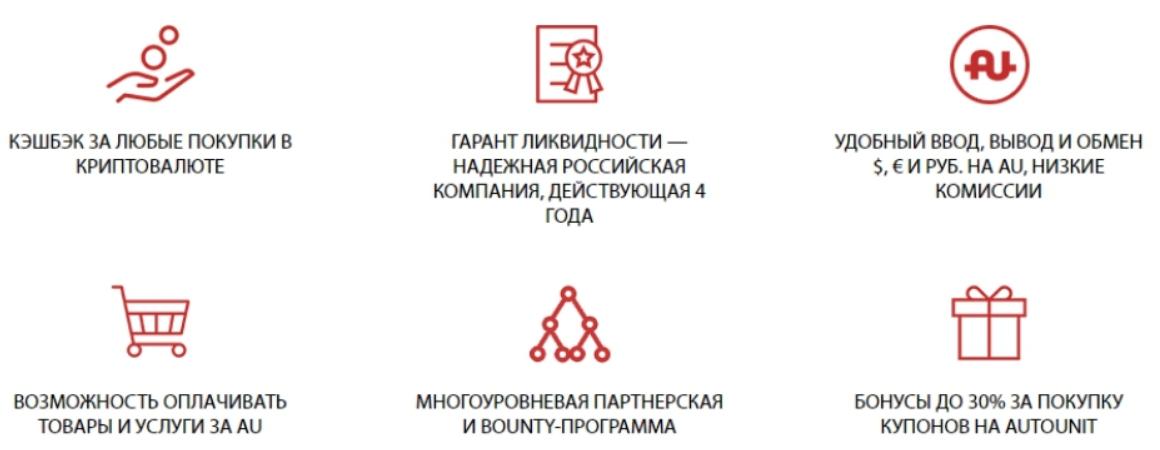 [ICO] [BOUNTY]AUNITE GROUP - многоуровневый кэшбек-сервис 0be3dca643