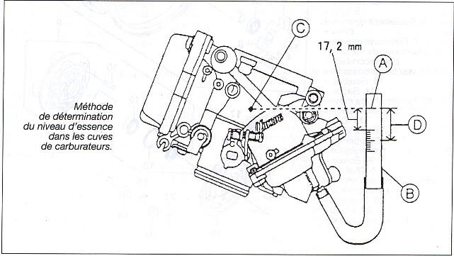 Préparation de la saison piste 2008 ( ZX6R 98 et 99 inside ) - Page 15 Carbu1