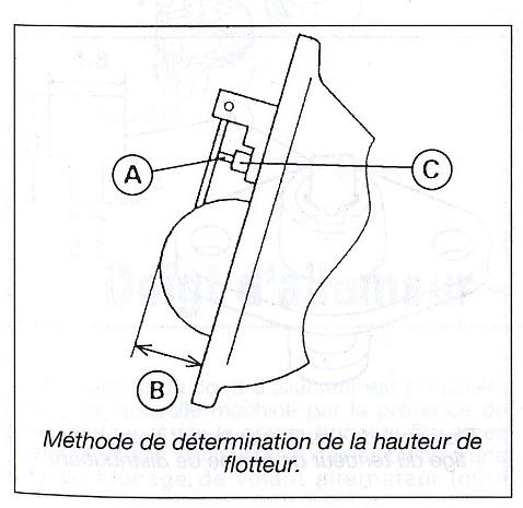 Préparation de la saison piste 2008 ( ZX6R 98 et 99 inside ) - Page 15 Carbu2