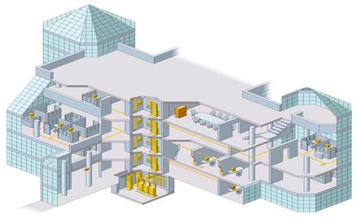 Hệ thống cáp cấu trúc Building