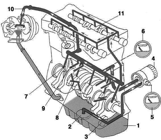 capteur pression d'huile 11-0