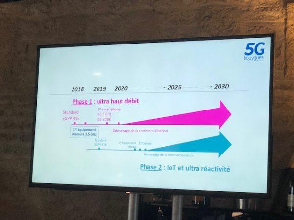 Bouygues Telecom teste sa future 5G en conditions réelles à Bordeaux IMG_1851-600x450