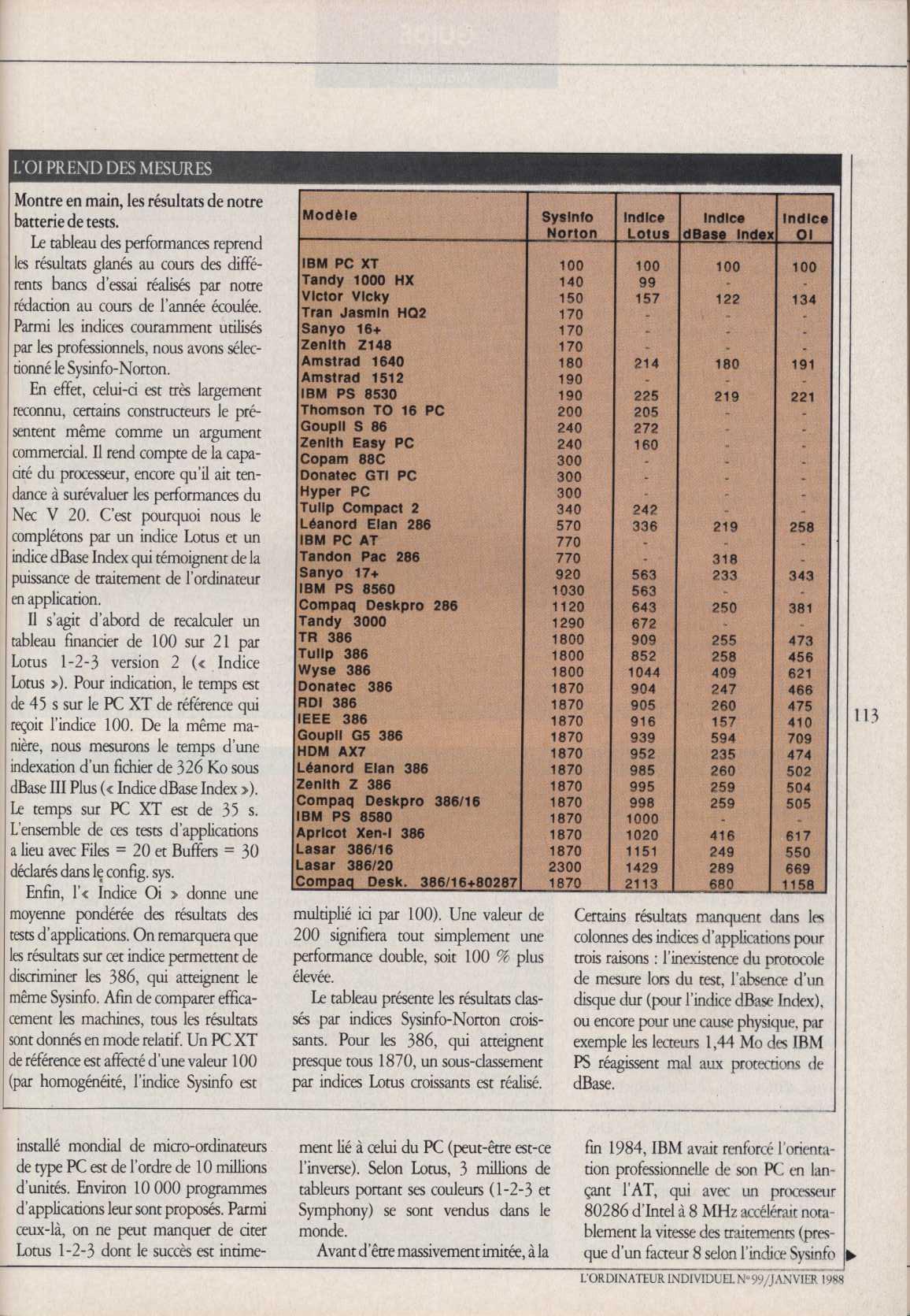 GUERRE ST-AMIGA, FIGHT ! (Mauvaise foi assurée) - Page 10 L%27Ordinateur%20Individuel%20099%20-%20Page%20113%20%281988-01%29