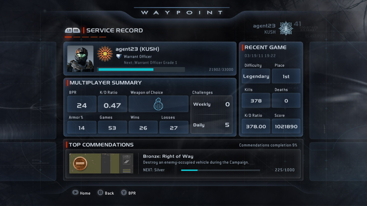 Halo Waypoint pour Halo Reach (Statistiques/Stats) - Page 2 2794366-gallery