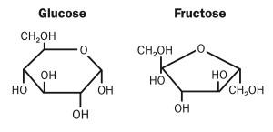 Téléportation d'un Photon (26.09.2014)  - Page 3 GlucoseFructose-300x145