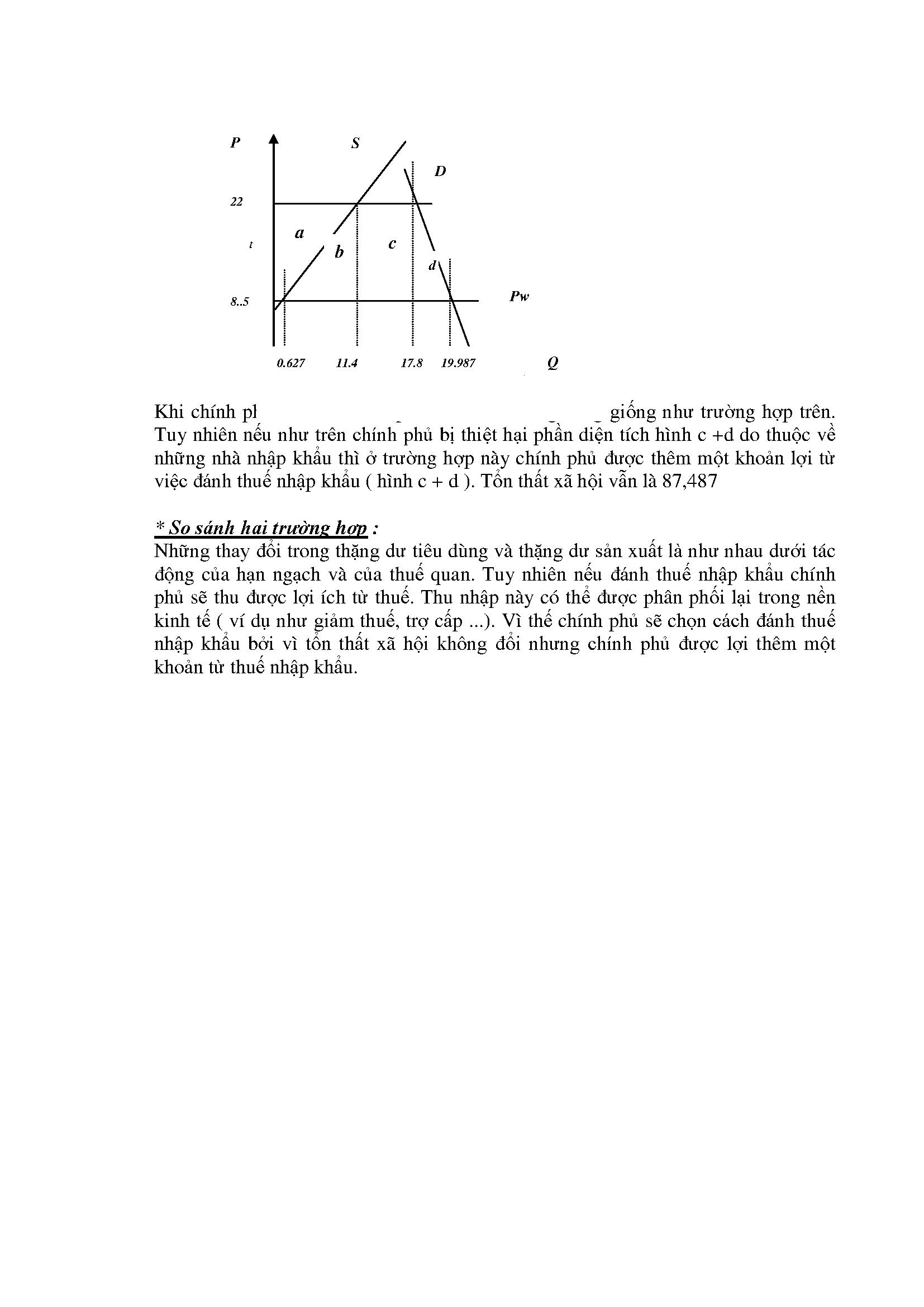 Góc học tập: bài tập kinh tế vi mô có kèm bài giải File_goc_775234-4