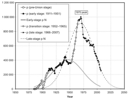 production dor dans le monde  / infos en continu  Goldcore1_13-07-12