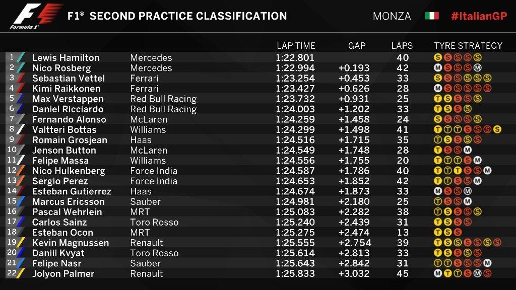 Gran Premio de Italia 2016 14728234386656
