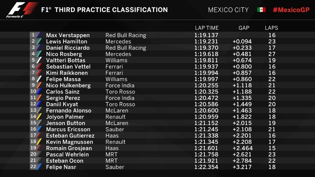 Gran Premio de México 2016 14777573724172