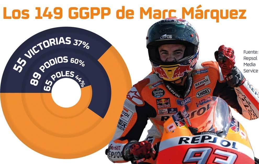 Gran Premio de Valencia 2016 14786178583457