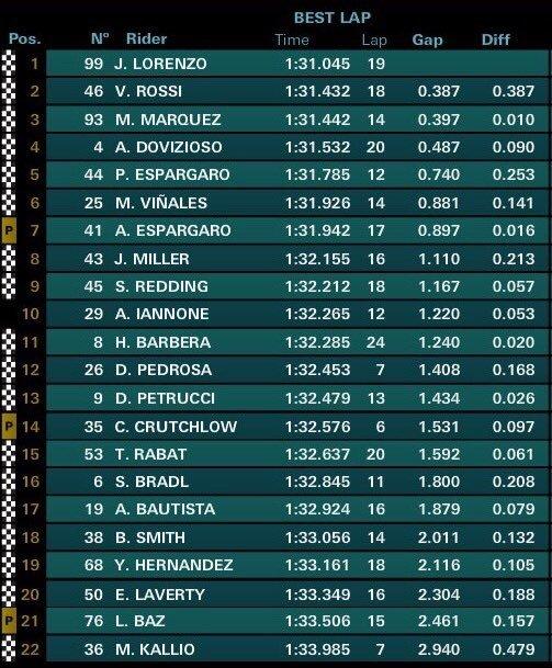 Gran Premio de Valencia 2016 14788621275097