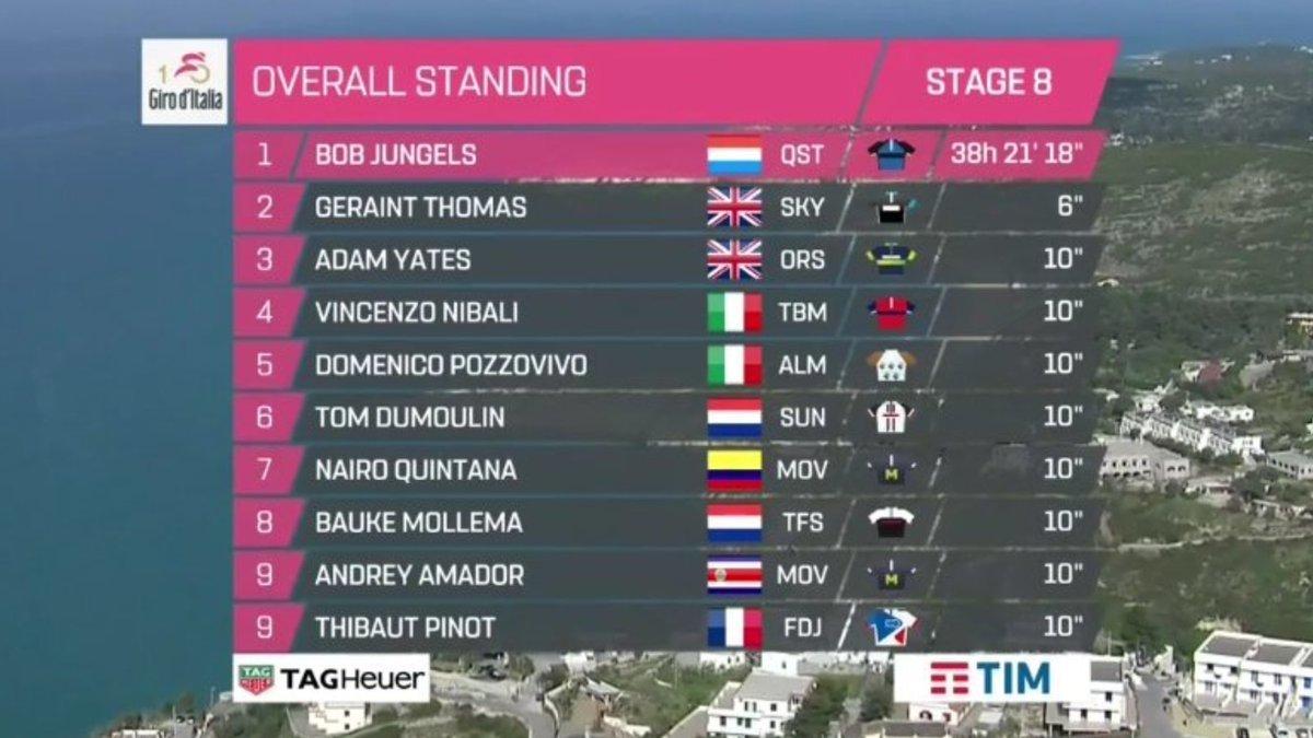 Giro de Italia 2017 14946882201894