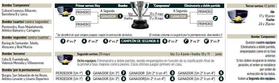 :: Playoffs Ascenso a LaLiga 1|2|3 2017 :: 14948363135762