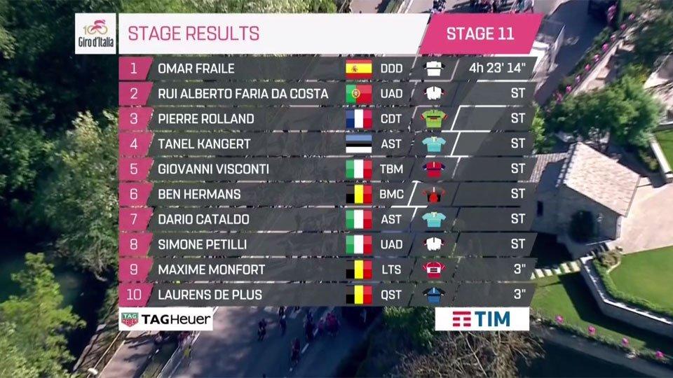 Giro de Italia 2017 - Página 2 14950340189489