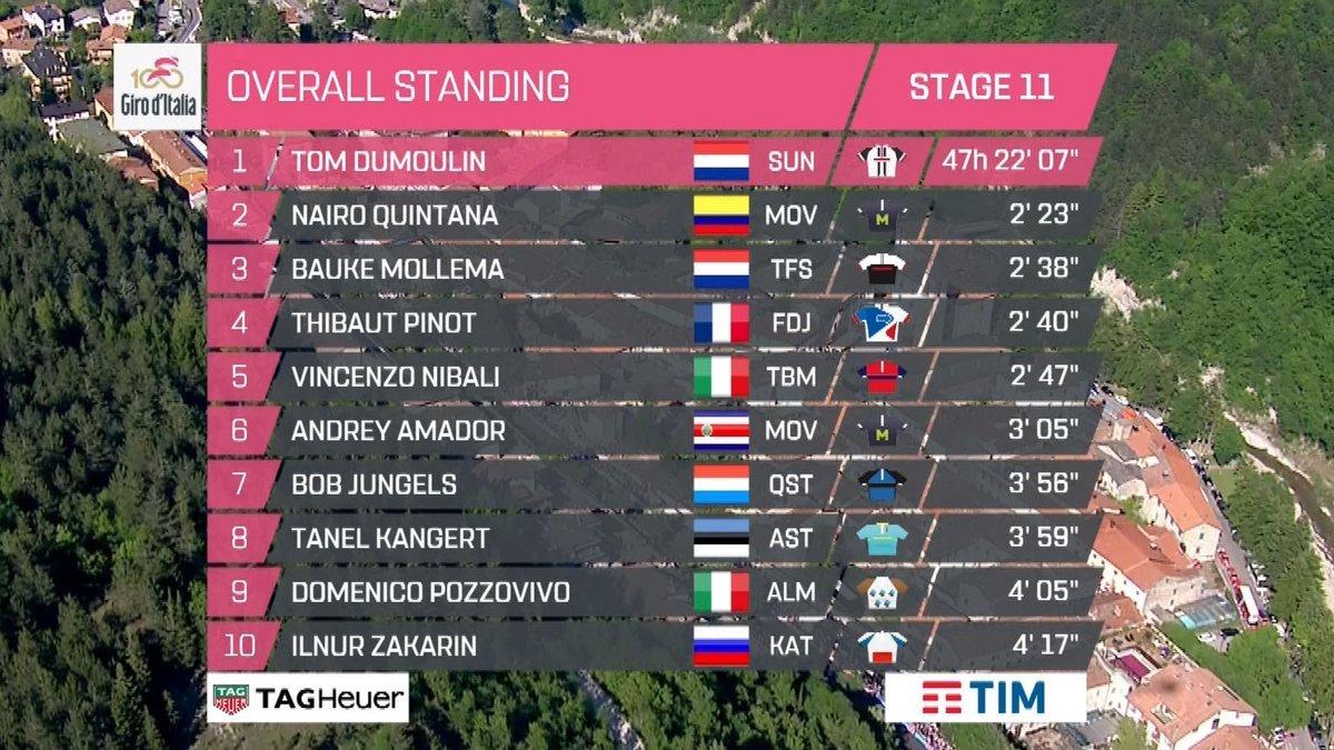 Giro de Italia 2017 - Página 2 14950340190756