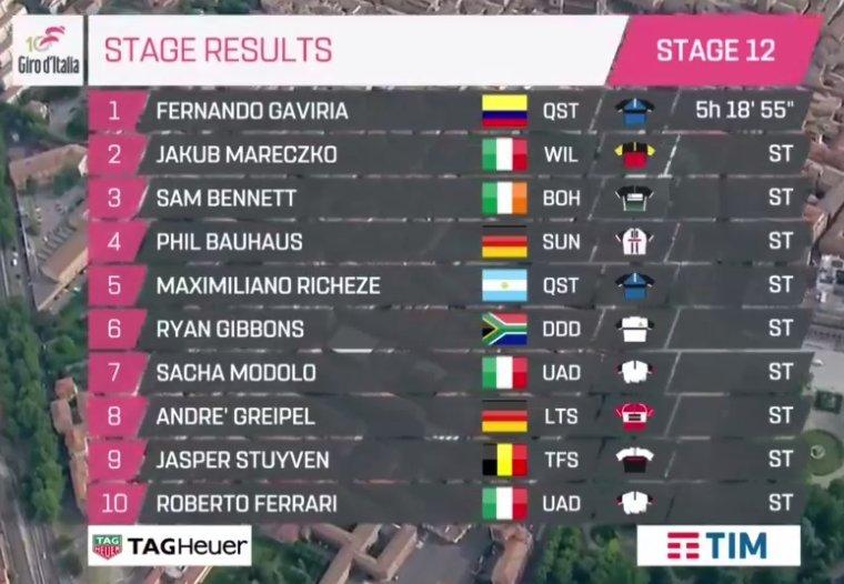 Giro de Italia 2017 - Página 2 14951197776946
