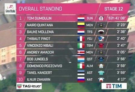 Giro de Italia 2017 - Página 2 14951211358515