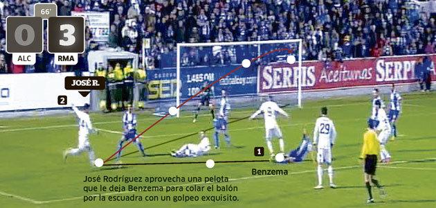 Málaga- Real Madrid 14951978267879