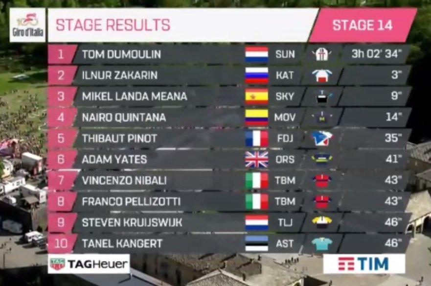 Giro de Italia 2017 - Página 2 14952930155168
