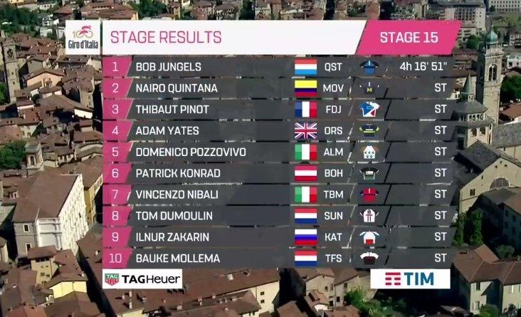 Giro de Italia 2017 - Página 2 14953778556421